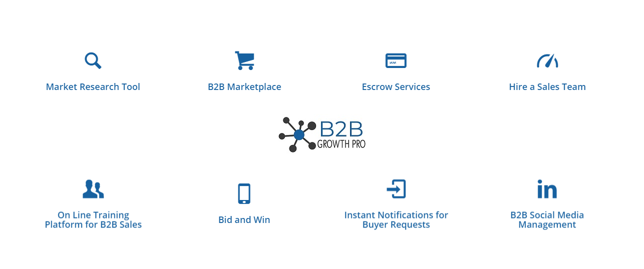 B2B GROWTH PRO SHOP